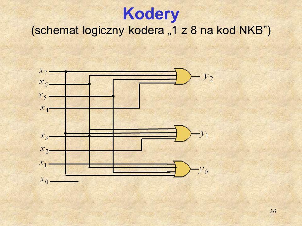 "36 Kodery (schemat logiczny kodera ""1 z 8 na kod NKB"")"