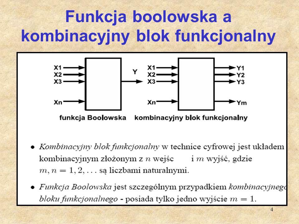 """35 Kodery Końcowe równania wyjściowe dla kodera """"8 na 3 linie : b można zaimplementować na trzech 4-wejściowych bramkach OR."""