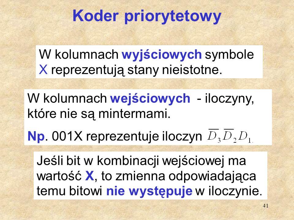 41 Koder priorytetowy W kolumnach wyjściowych symbole X reprezentują stany nieistotne. W kolumnach wejściowych - iloczyny, które nie są mintermami. Np