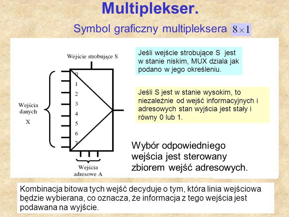 46 Multiplekser. Symbol graficzny multipleksera Kombinacja bitowa tych wejść decyduje o tym, która linia wejściowa będzie wybierana, co oznacza, że in