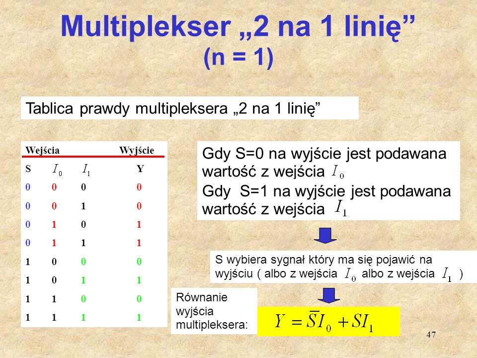 """47 Multiplekser """"2 na 1 linię"""" (n = 1) Tablica prawdy multipleksera """"2 na 1 linię"""" Wejścia Wyjście S Y 0 0 0 0 1 0 0 1 0 1 1 1 1 0 0 0 1 0 1 1 1 1 0 0"""