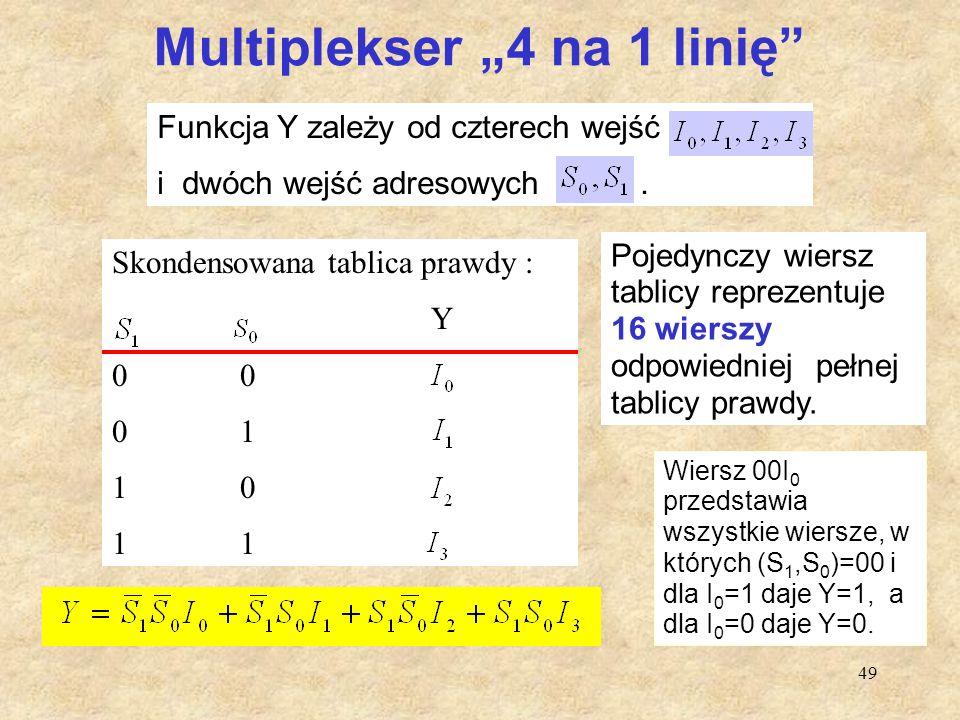 """49 Multiplekser """"4 na 1 linię"""" Funkcja Y zależy od czterech wejść i dwóch wejść adresowych. Skondensowana tablica prawdy : Y 0 0 1 1 0 1 Pojedynczy wi"""