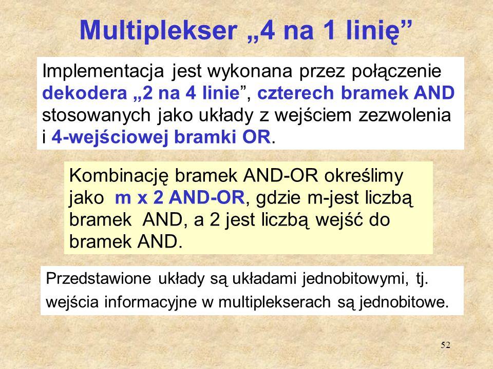 """52 Multiplekser """"4 na 1 linię"""" Implementacja jest wykonana przez połączenie dekodera """"2 na 4 linie"""", czterech bramek AND stosowanych jako układy z wej"""
