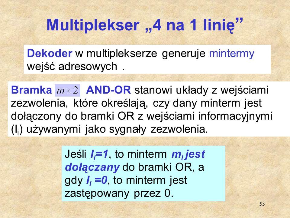 """53 Multiplekser """"4 na 1 linię """" Dekoder w multiplekserze generuje mintermy wejść adresowych. Bramka AND-OR stanowi układy z wejściami zezwolenia, któr"""
