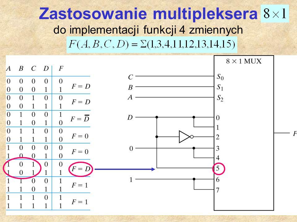 57 Zastosowanie multipleksera do implementacji funkcji 4 zmiennych