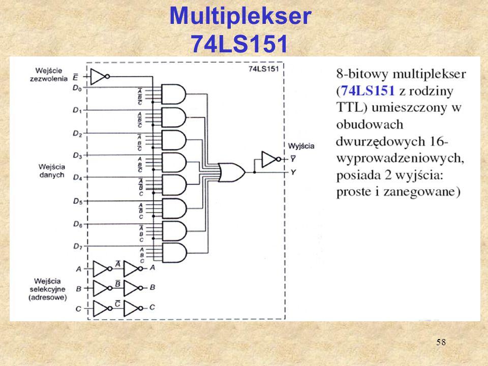 58 Multiplekser 74LS151