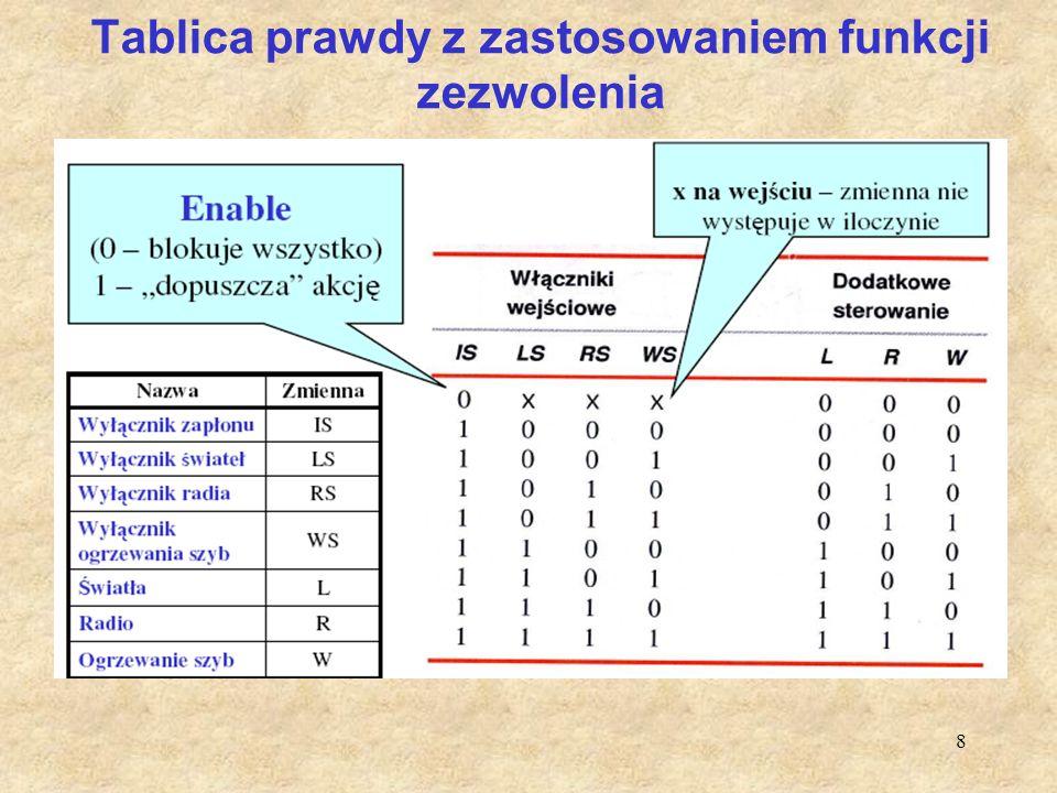 19 Procedura rozbudowy dekoderów Krok 2: Jeśli k jest parzyste, to podziel k przez 2, aby uzyskać k/2.