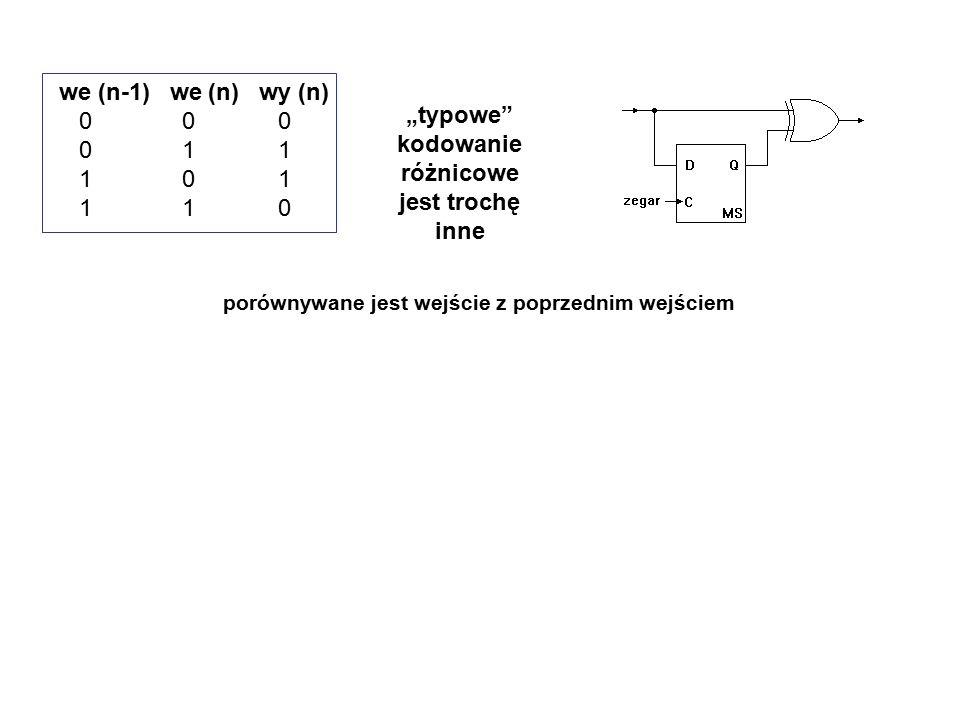 """""""typowe"""" kodowanie różnicowe jest trochę inne we (n-1) we (n) wy (n) 0 0 0 0 1 1 1 0 1 1 1 0 porównywane jest wejście z poprzednim wejściem"""