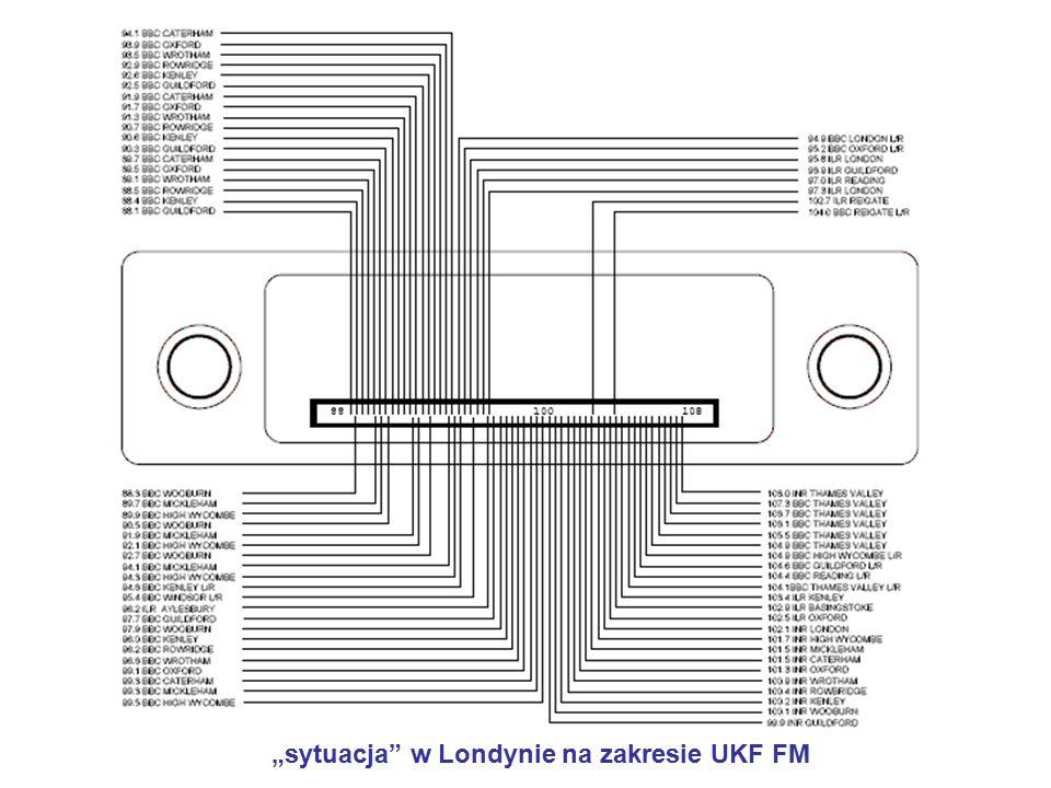 Powstanie RDS 1976 Finlandia, Holandia i Szwecja zaproponowały swoje rozwiązania 1980 oficjalne próby w Bernie i Interlaken w próbach było 8 (!) różnych systemów; ustalono, że system szwedzki jest najlepszy i może być podstawą przyszłego docelowego systemu; 1983ustalono specyfikację systemu RDS, zapewniającego kompatybilność z ARI (Niemcy, Austria, Luksemburg i Szwajcaria); ponowne badania eksploatacyjne w terenie; 1986 CCIR ustalił stosowne rekomendacje; 1987 na IFA (Internationale Funkaustellung) pojawiły się pierwsze odbiorniki RDS; 1988 początek emisji w systemie RDS (BBC).