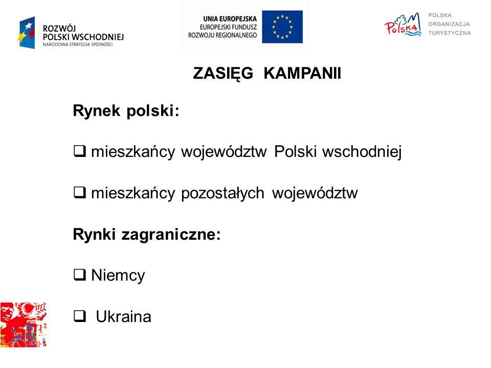 ZASIĘG KAMPANII Rynek polski:  mieszkańcy województw Polski wschodniej  mieszkańcy pozostałych województw Rynki zagraniczne:  Niemcy  Ukraina