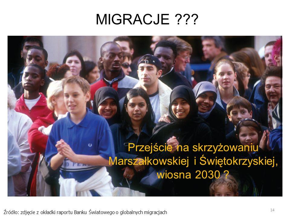 14 MIGRACJE ??? Źródło: zdjęcie z okładki raportu Banku Światowego o globalnych migracjach Przejście na skrzyżowaniu Marszałkowskiej i Świętokrzyskiej