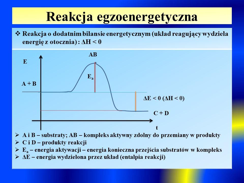  Reakcja o dodatnim bilansie energetycznym (układ reagujący wydziela energię z otocznia) : ΔH < 0 AB E E a A + B ΔE < 0 (ΔH < 0) C + D t  A i B – substraty; AB – kompleks aktywny zdolny do przemiany w produkty  C i D – produkty reakcji  E a – energia aktywacji – energia konieczna przejścia substratów w kompleks  ΔE – energia wydzielona przez układ (entalpia reakcji) Reakcja egzoenergetyczna