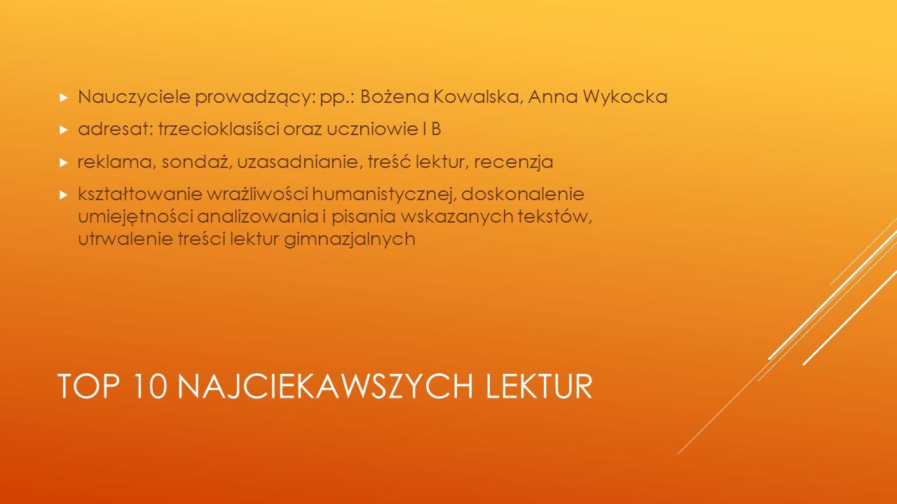 TOP 10 NAJCIEKAWSZYCH LEKTUR  Nauczyciele prowadzący: pp.: Bożena Kowalska, Anna Wykocka  adresat: trzecioklasiści oraz uczniowie I B  reklama, sondaż, uzasadnianie, treść lektur, recenzja  kształtowanie wrażliwości humanistycznej, doskonalenie umiejętności analizowania i pisania wskazanych tekstów, utrwalenie treści lektur gimnazjalnych