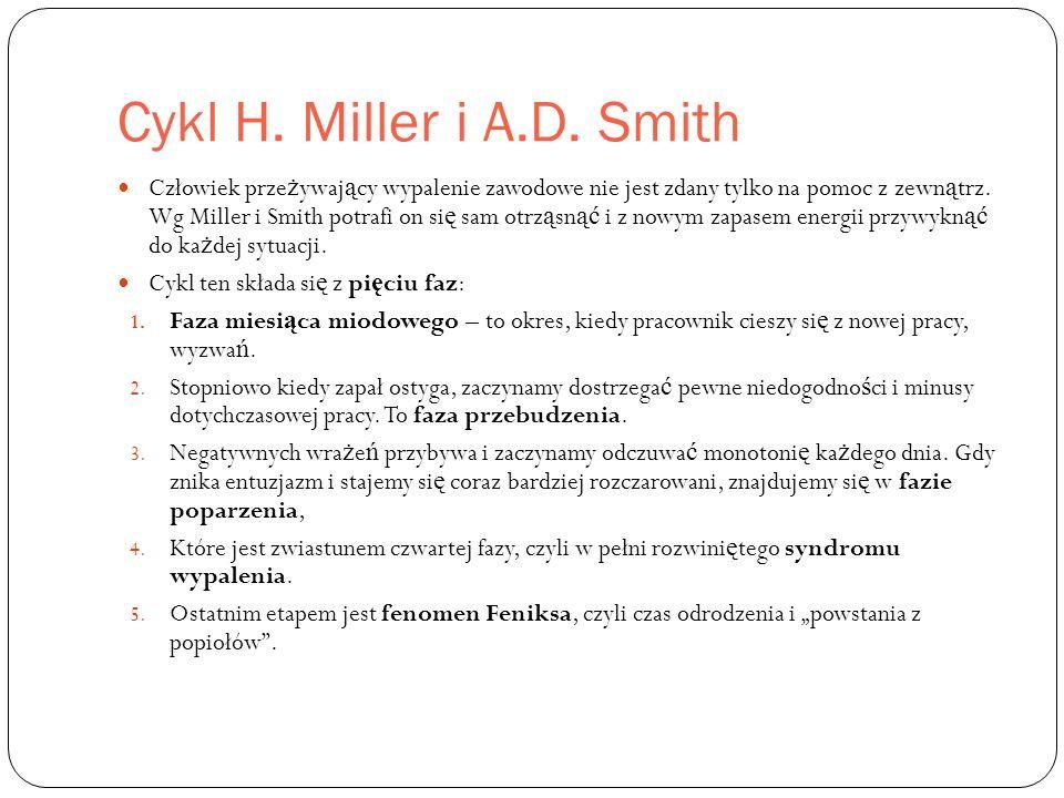 Cykl H. Miller i A.D.