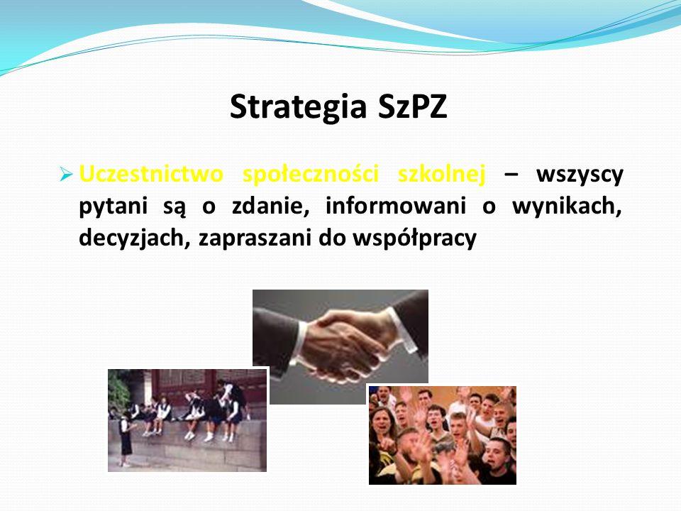 Strategia SzPZ  Uczestnictwo społeczności szkolnej – wszyscy pytani są o zdanie, informowani o wynikach, decyzjach, zapraszani do współpracy