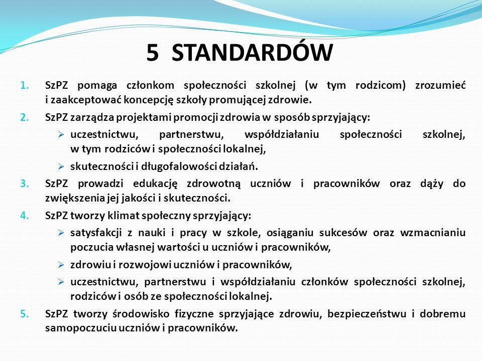 5 STANDARDÓW 1.