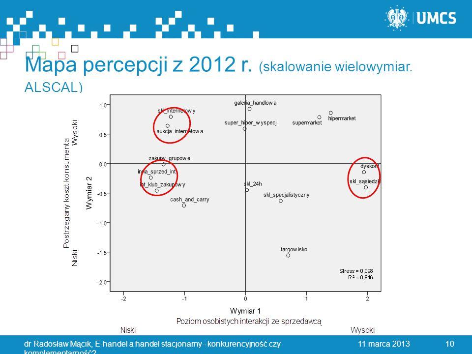 Mapa percepcji z 2012 r. (skalowanie wielowymiar.