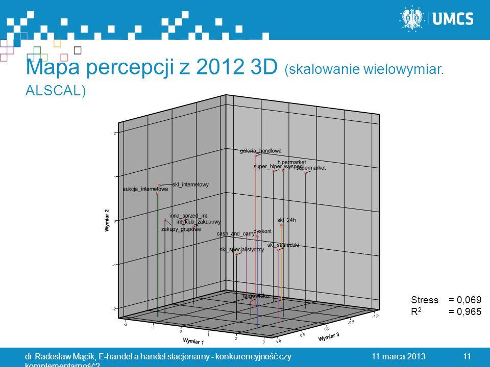Mapa percepcji z 2012 3D (skalowanie wielowymiar.