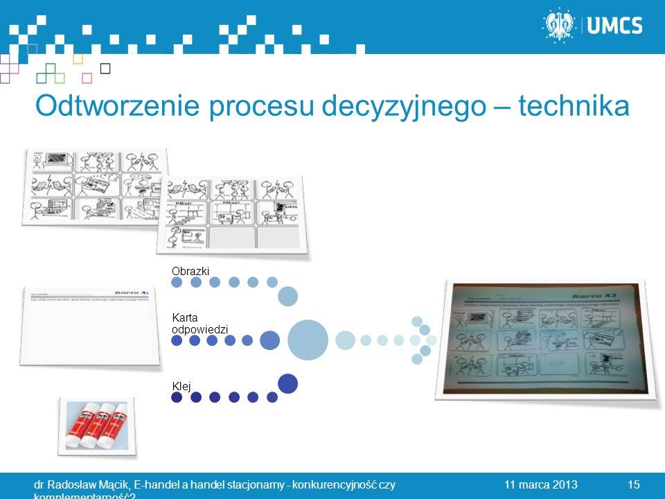 Odtworzenie procesu decyzyjnego – technika 11 marca 2013dr Radosław Mącik, E-handel a handel stacjonarny - konkurencyjność czy komplementarność.