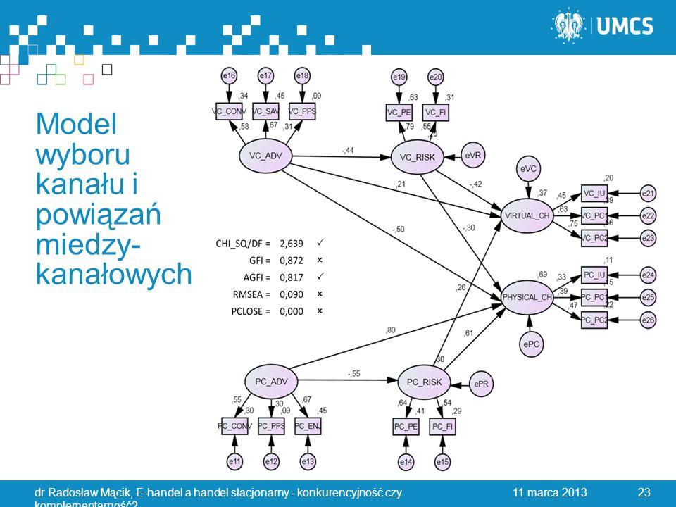 Model wyboru kanału i powiązań miedzy- kanałowych 11 marca 2013dr Radosław Mącik, E-handel a handel stacjonarny - konkurencyjność czy komplementarność.