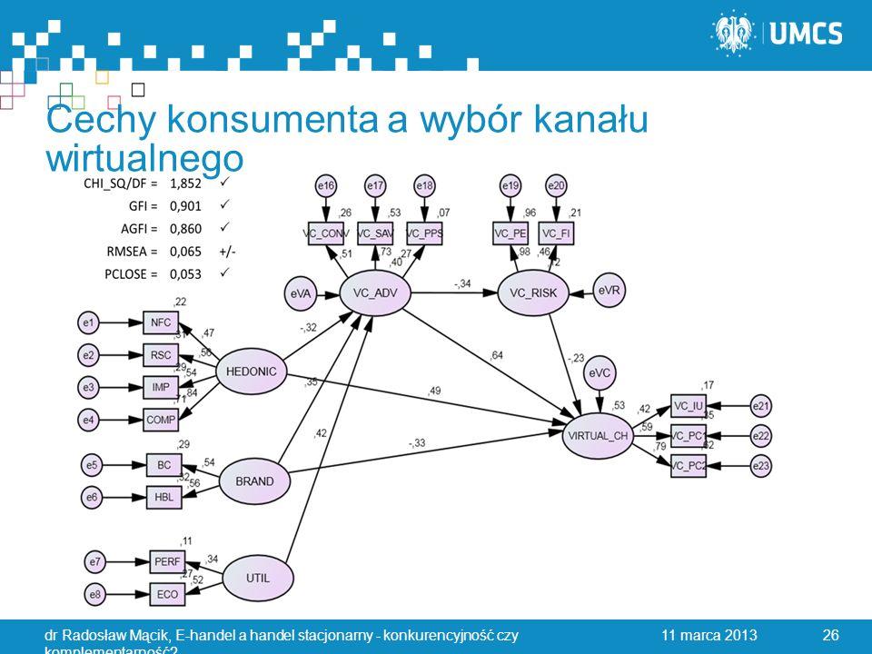 Cechy konsumenta a wybór kanału wirtualnego 11 marca 2013dr Radosław Mącik, E-handel a handel stacjonarny - konkurencyjność czy komplementarność.