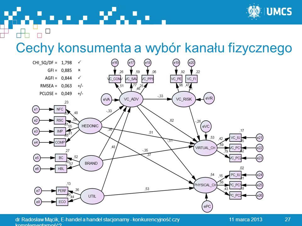Cechy konsumenta a wybór kanału fizycznego 11 marca 2013dr Radosław Mącik, E-handel a handel stacjonarny - konkurencyjność czy komplementarność.