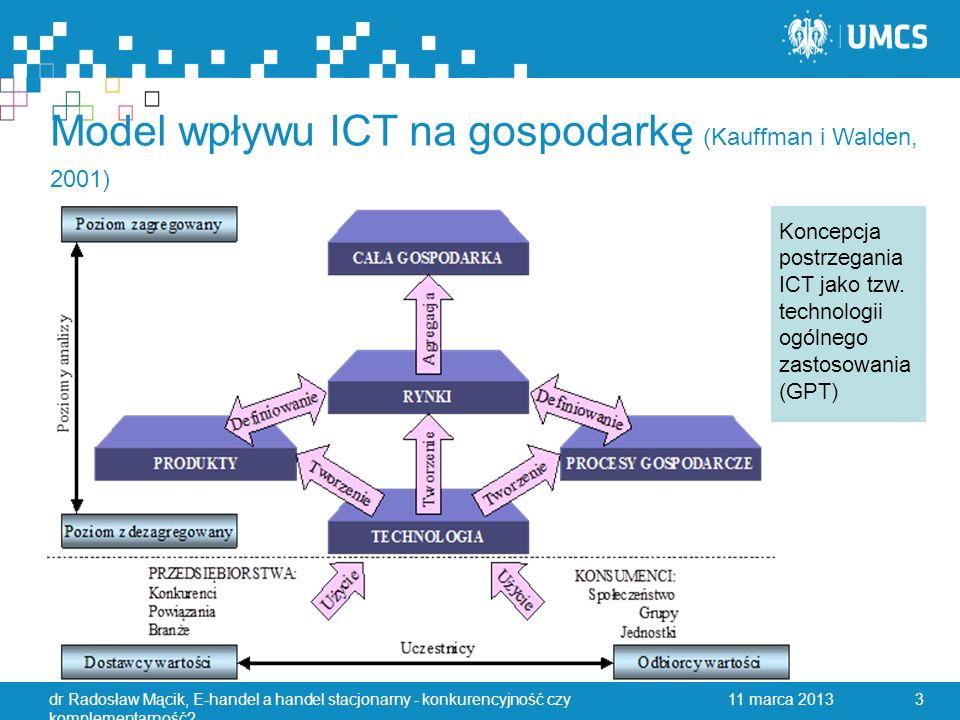 Model wpływu ICT na gospodarkę (Kauffman i Walden, 2001) 11 marca 2013dr Radosław Mącik, E-handel a handel stacjonarny - konkurencyjność czy komplementarność.