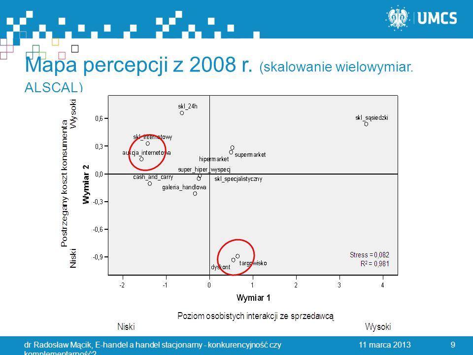 Mapa percepcji z 2008 r. (skalowanie wielowymiar.