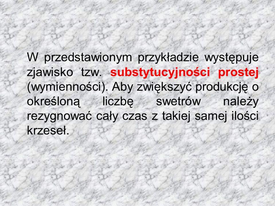 W przedstawionym przykładzie występuje zjawisko tzw. substytucyjności prostej (wymienności). Aby zwiększyć produkcję o określoną liczbę swetrów należy