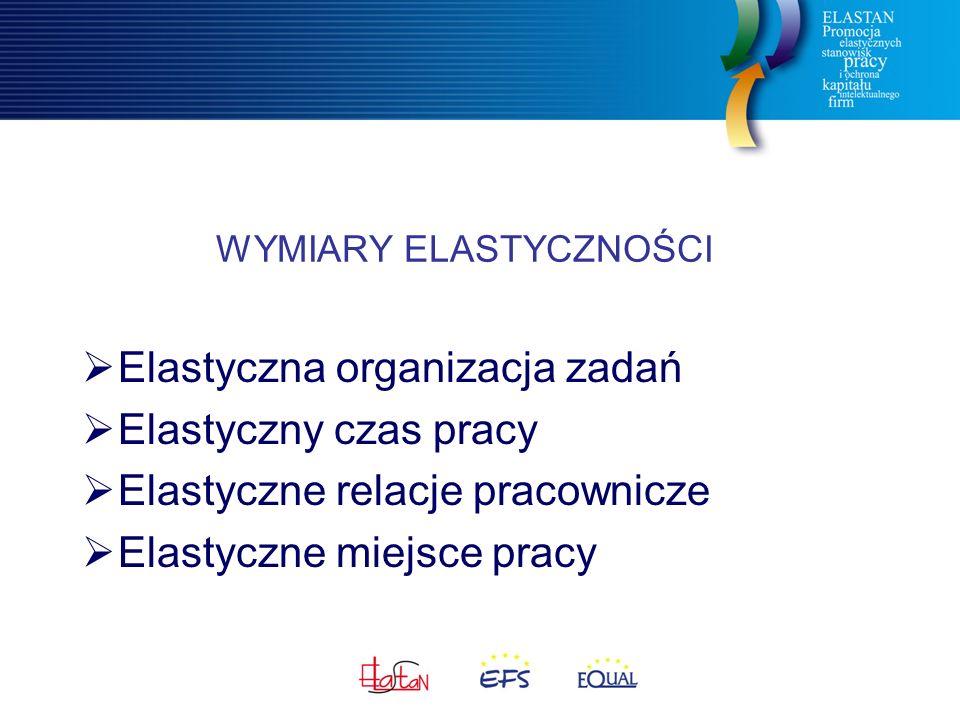 WYMIARY ELASTYCZNOŚCI  Elastyczna organizacja zadań  Elastyczny czas pracy  Elastyczne relacje pracownicze  Elastyczne miejsce pracy