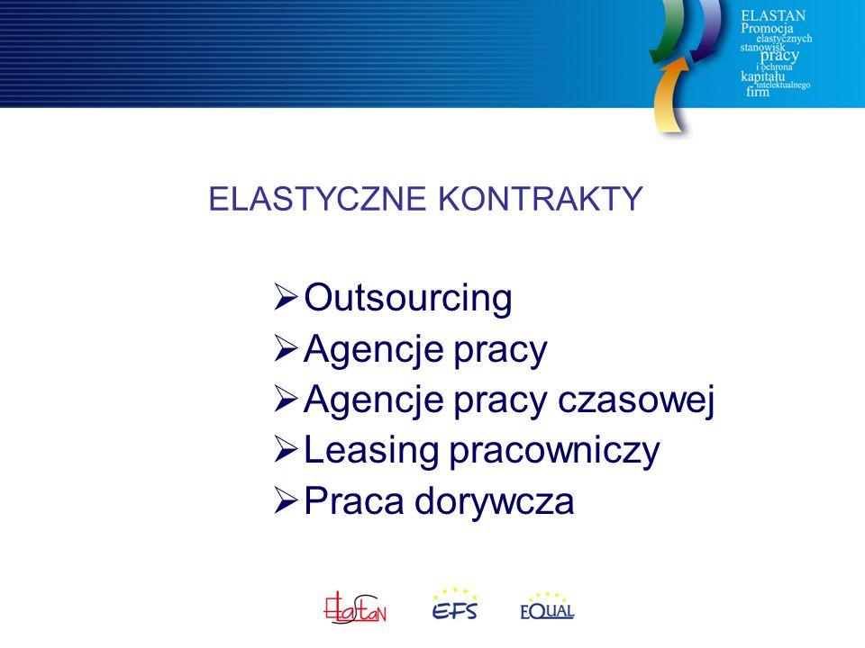 ELASTYCZNE KONTRAKTY  Outsourcing  Agencje pracy  Agencje pracy czasowej  Leasing pracowniczy  Praca dorywcza