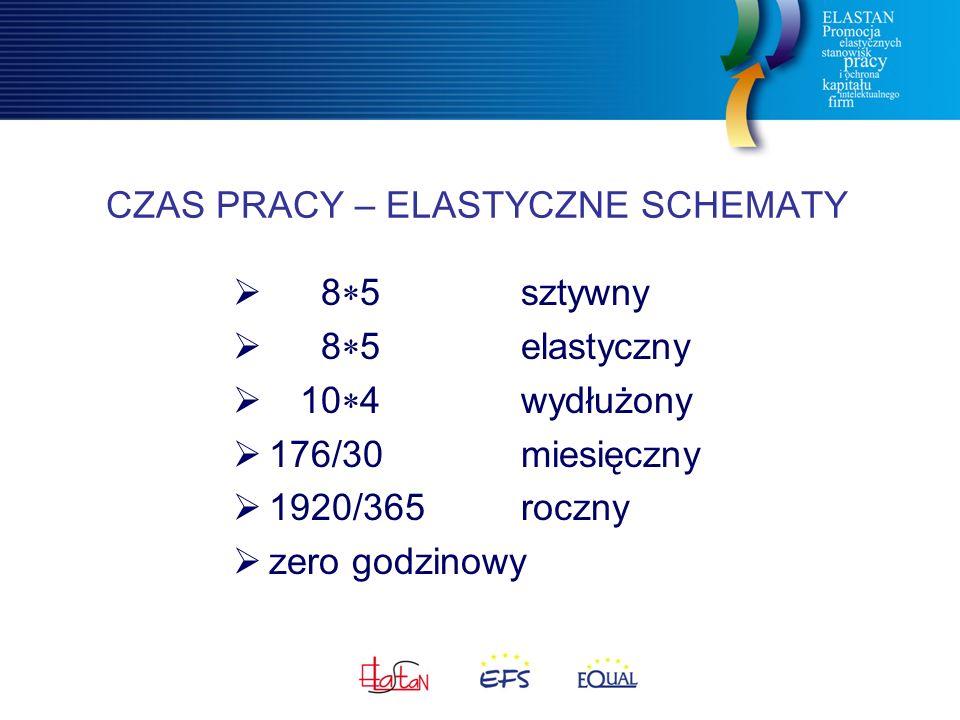 CZAS PRACY – ELASTYCZNE SCHEMATY  8  5 sztywny  8  5 elastyczny  10  4 wydłużony  176/30 miesięczny  1920/365 roczny  zero godzinowy