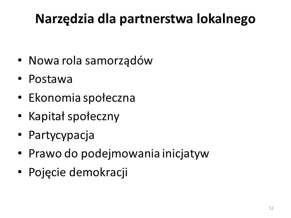 Narzędzia dla partnerstwa lokalnego Nowa rola samorządów Postawa Ekonomia społeczna Kapitał społeczny Partycypacja Prawo do podejmowania inicjatyw Pojęcie demokracji 12