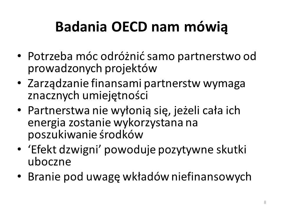 Badania OECD nam mówią Potrzeba móc odróżnić samo partnerstwo od prowadzonych projektów Zarządzanie finansami partnerstw wymaga znacznych umiejętności Partnerstwa nie wyłonią się, jeżeli cała ich energia zostanie wykorzystana na poszukiwanie środków 'Efekt dzwigni' powoduje pozytywne skutki uboczne Branie pod uwagę wkładów niefinansowych 8