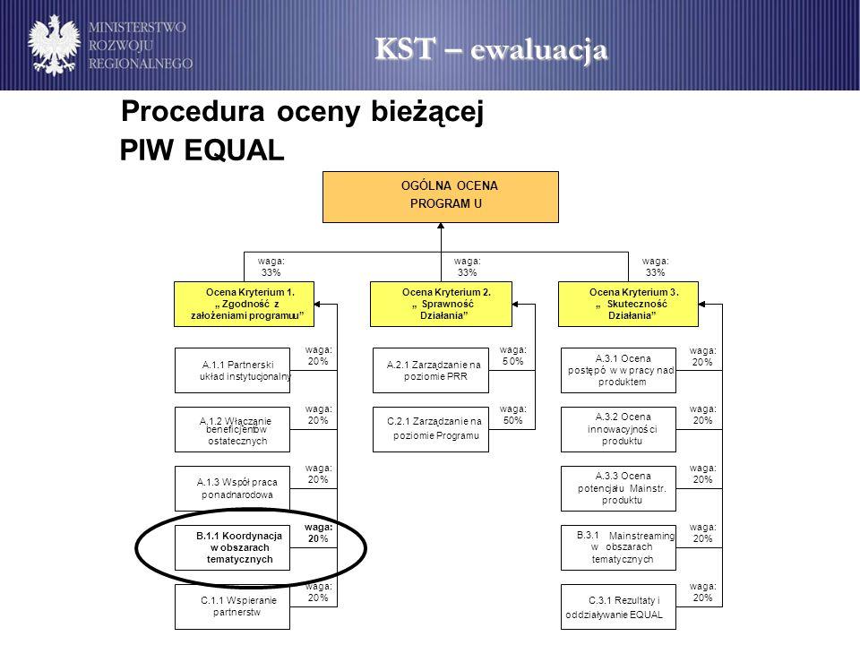 "KST – ewaluacja Ocena Kryterium3. ""Skuteczność Działania Ocena Kryterium2."