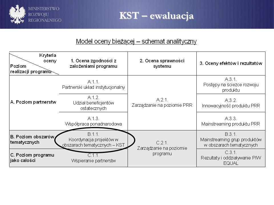 KST – ewaluacja