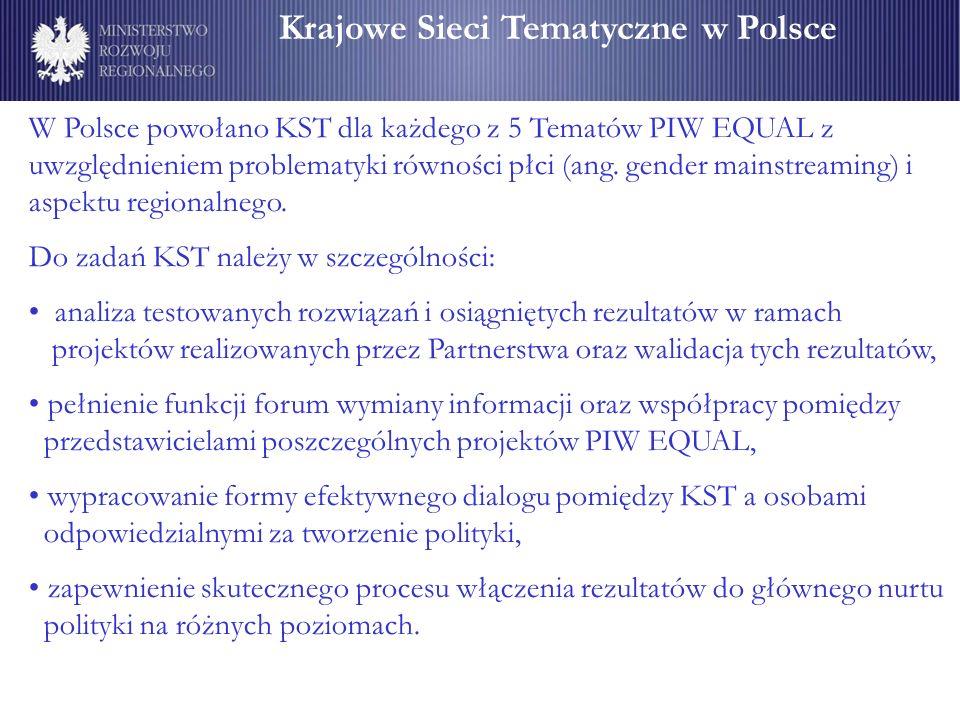 Krajowe Sieci Tematyczne w Polsce W Polsce powołano KST dla każdego z 5 Tematów PIW EQUAL z uwzględnieniem problematyki równości płci (ang.