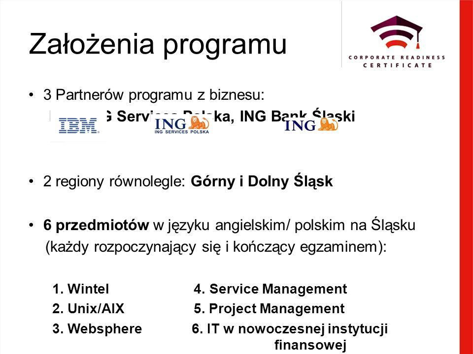 Założenia programu 3 Partnerów programu z biznesu: IBM, ING Services Polska, ING Bank Śląski 2 regiony równolegle: Górny i Dolny Śląsk 6 przedmiotów w języku angielskim/ polskim na Śląsku (każdy rozpoczynający się i kończący egzaminem): 1.
