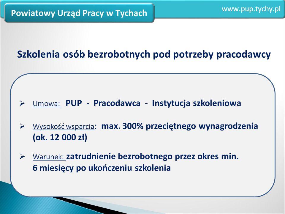 Szkolenia osób bezrobotnych pod potrzeby pracodawcy  Umowa: PUP - Pracodawca - Instytucja szkoleniowa  Wysokość wsparcia : max.