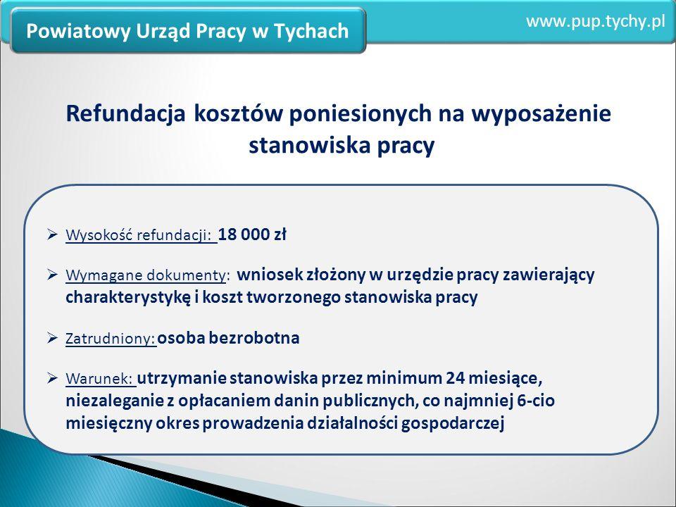 Dopłata do wynagrodzenia i składek ZUS www.pup.tychy.pl Powiatowy Urząd Pracy w Tychach