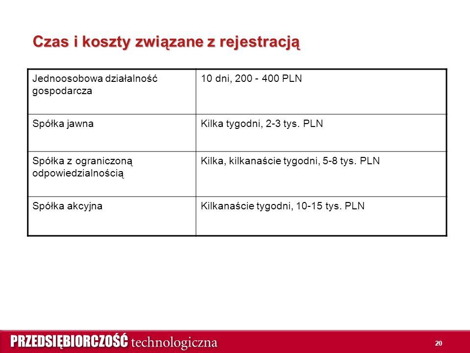 20 Czas i koszty związane z rejestracją Jednoosobowa działalność gospodarcza 10 dni, 200 - 400 PLN Spółka jawnaKilka tygodni, 2-3 tys.