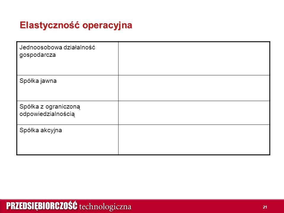 21 Elastyczność operacyjna Jednoosobowa działalność gospodarcza Spółka jawna Spółka z ograniczoną odpowiedzialnością Spółka akcyjna