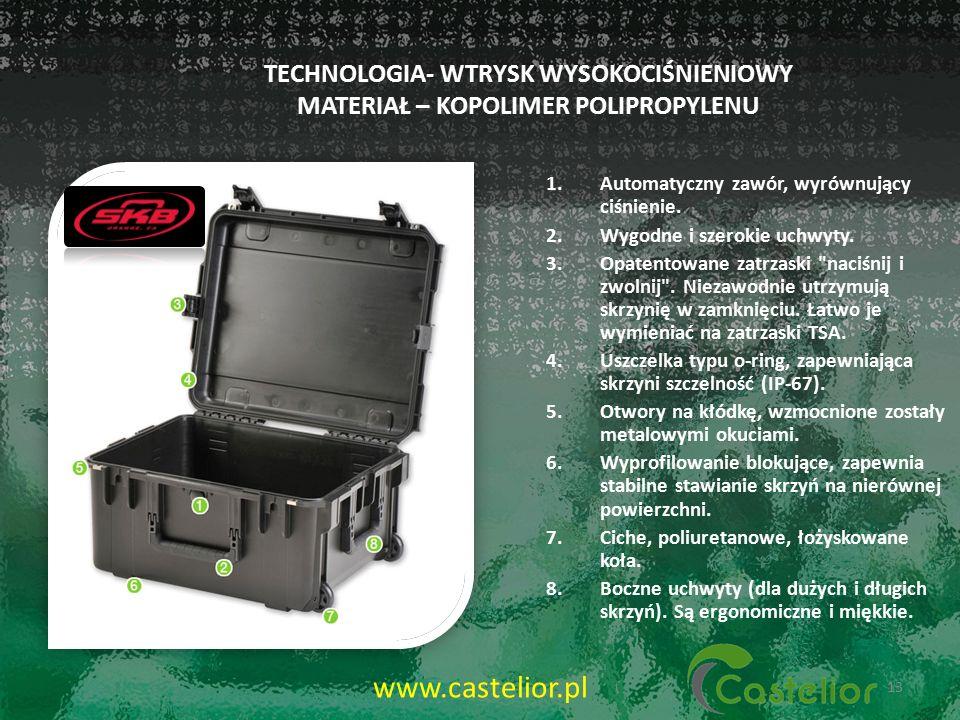 TECHNOLOGIA- WTRYSK WYSOKOCIŚNIENIOWY MATERIAŁ – KOPOLIMER POLIPROPYLENU 1.Automatyczny zawór, wyrównujący ciśnienie. 2.Wygodne i szerokie uchwyty. 3.