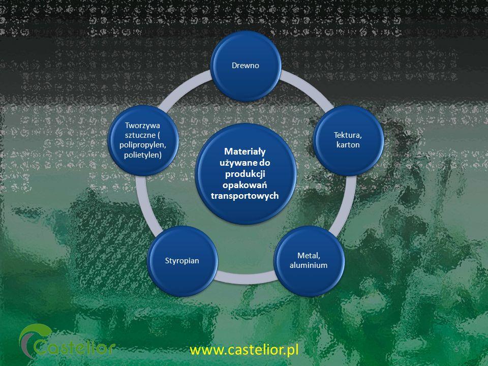 Materiały używane do produkcji opakowań transportowych Drewno Tektura, karton Metal, aluminium Styropian Tworzywa sztuczne ( polipropylen, polietylen) 5 www.castelior.pl