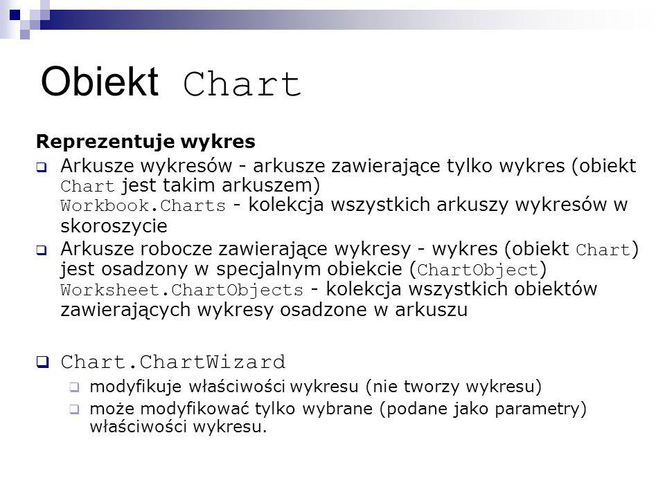 Obiekt Chart Reprezentuje wykres  Arkusze wykresów - arkusze zawierające tylko wykres (obiekt Chart jest takim arkuszem) Workbook.Charts - kolekcja wszystkich arkuszy wykresów w skoroszycie  Arkusze robocze zawierające wykresy - wykres (obiekt Chart ) jest osadzony w specjalnym obiekcie ( ChartObject ) Worksheet.ChartObjects - kolekcja wszystkich obiektów zawierających wykresy osadzone w arkuszu  Chart.ChartWizard  modyfikuje właściwości wykresu (nie tworzy wykresu)  może modyfikować tylko wybrane (podane jako parametry) właściwości wykresu.