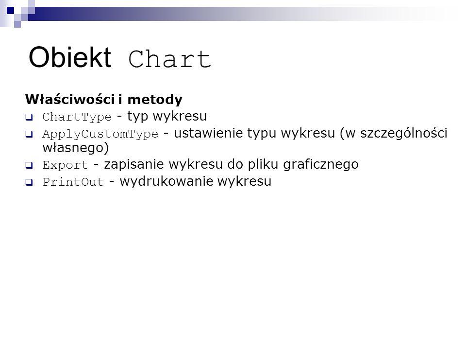 Obiekt Chart Właściwości i metody  ChartType - typ wykresu  ApplyCustomType - ustawienie typu wykresu (w szczególności własnego)  Export - zapisanie wykresu do pliku graficznego  PrintOut - wydrukowanie wykresu