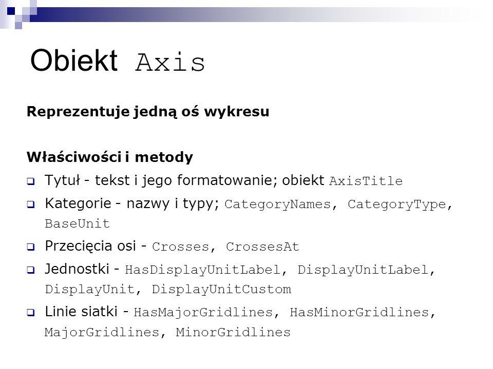 Obiekt Axis Reprezentuje jedną oś wykresu Właściwości i metody  Tytuł - tekst i jego formatowanie; obiekt AxisTitle  Kategorie - nazwy i typy; CategoryNames, CategoryType, BaseUnit  Przecięcia osi - Crosses, CrossesAt  Jednostki - HasDisplayUnitLabel, DisplayUnitLabel, DisplayUnit, DisplayUnitCustom  Linie siatki - HasMajorGridlines, HasMinorGridlines, MajorGridlines, MinorGridlines
