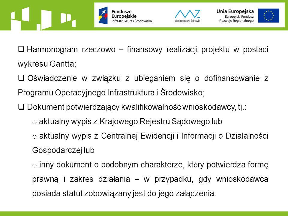  Harmonogram rzeczowo – finansowy realizacji projektu w postaci wykresu Gantta;  Oświadczenie w związku z ubieganiem się o dofinansowanie z Programu
