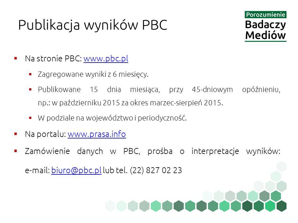 Publikacja wyników PBC  Na stronie PBC: www.pbc.plwww.pbc.pl  Zagregowane wyniki z 6 miesięcy.  Publikowane 15 dnia miesiąca, przy 45-dniowym opóźn