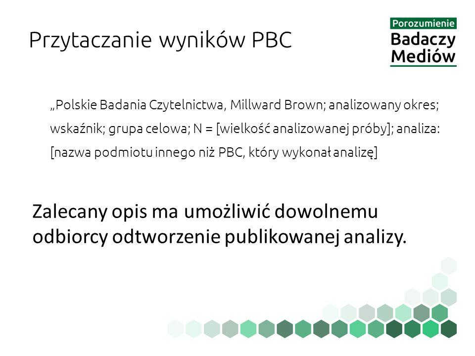 """Przytaczanie wyników PBC """"Polskie Badania Czytelnictwa, Millward Brown; analizowany okres; wskaźnik; grupa celowa; N = [wielkość analizowanej próby]; analiza: [nazwa podmiotu innego niż PBC, który wykonał analizę] Zalecany opis ma umożliwić dowolnemu odbiorcy odtworzenie publikowanej analizy."""